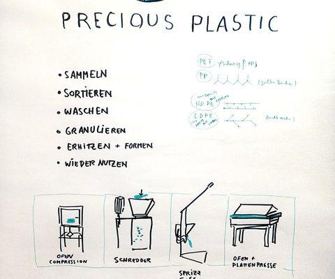 Otelo Denkbar – Precious Plastic 24.01.2020