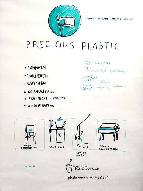 Otelo denkBar - Precious Plastic